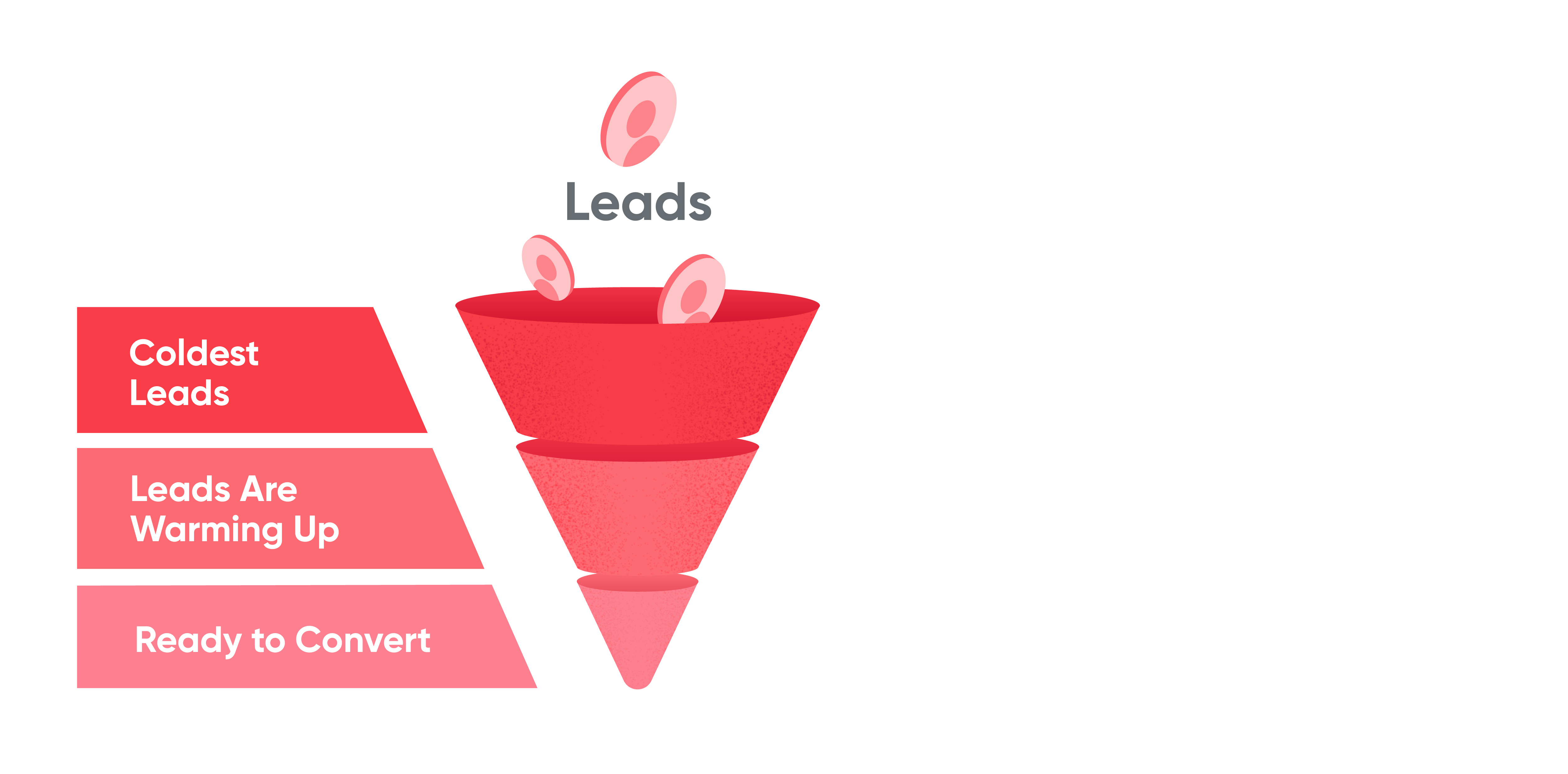 Creating an Effective Online Sales Funnel for Builders